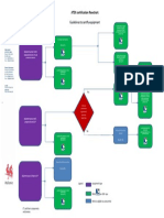Atex flow chart