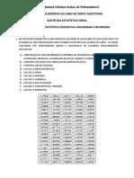 Lista de Exercícios de Estatística Descritiva Uni e Bivariada