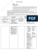 C3-Agribisnis Tanaman Pangan Dan Palawija