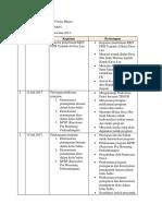 contoh logbook Kkn