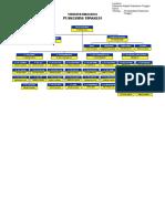 Struktur Org Puskesmas Permenkes