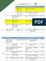 Plan de Accion - Narino 2016