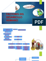 Factores Del Desarrollo Humano 2018 Final
