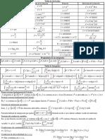 Chuletario de Análisis Matemático (1º y 2º Bachillerato)
