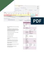 Timeline OB in progress to print (1).pdf