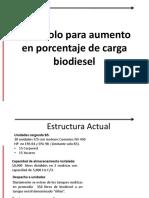 Evaluacion Aumento en porcentaje de Biodiesel