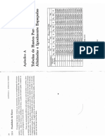 Tabela Hastes Paralelas - Tabela a 0.1