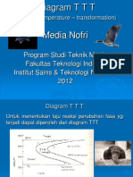 Kul-3 Diagram Ttt