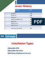 Installation of Server