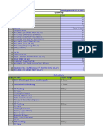 BOF Testing Schedule