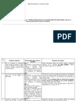 2018-07-24 Clarificari Actualizate-Legea Cadru 153 din 2017