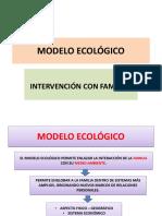 MODELO ECOLÓGICO-1513879016.pdf
