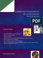 Corrientes Psicologicas de La Educacion