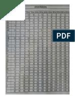 Dosis exactas para fumigar insecticidas y abonos liquidos.pdf