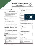 291419011-Modul-English-Intensif-2012.doc