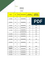 Teclab -PTSAP -Produccion