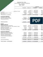 Análisis Del Estado de Situación Financiera de La Empresa REPROAVI CIA LTDA
