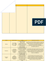 Comparación de Pruebas Bioquímicas
