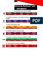 2019 QS World University Rankings (TOP MEXICO).