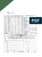 Clasificación-SPT 01-(0.30-1.00)