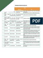 Cronograma Do Processo de Eleição Da Cipa