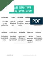 MAPA-CONCEPTUAL-CLAVES-ESTRUCTURAR-SESIÓN-ENTRENAMIENTO