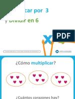 multiplicaciones repetidas
