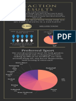reaction times sat infographic