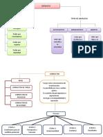 b. Management Mapa