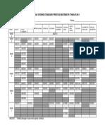 Senarai Semak Evidens Standard Prestasi Matematik Tingkatan 1