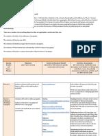 boone online facilitation plan