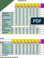 355072173-ANALISIS-MATEMATIK-SPM.pdf