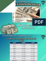Compra y Venta Del Dolar Enviar