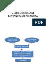 3 Prosedur Menegakkan Diagnosa