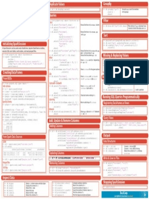 SQL Cheat Sheet Python | Sql | Data Management Software