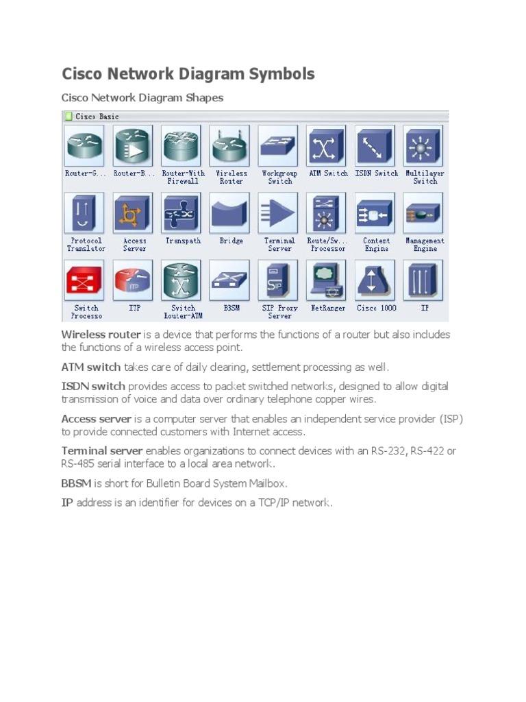 Cisco Network Diagram Symbols Switch
