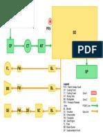 Biogas Plant Zoning Classification