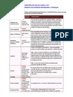 Sugestão de Uso de Lugol a 5 Para o Tratamento de Diversas Problemas Doenças