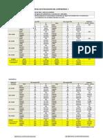 Ficha de Evaluación Del Compromiso Final Secundaria