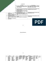 Analisa Data Oke OCE
