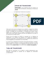 Diagramas de Transiscion