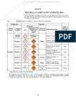 ANEXO N 1 RESUMEN DE LA CLASIFICACIÓN Y ETIQUETADO.pdf
