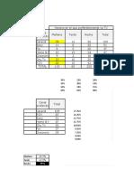 Gráfica ejercicio probabilidad - FASE 2.xlsx