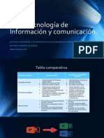 CarranzaVelázquez_Anayentzi_M01S3AI5