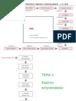 librodeemprendor.pdf