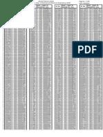 IPO Listing Advent Pharma