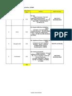 182866 - Wipro furniture - Carbon flyer distribution list - 29-6-18.xlsx