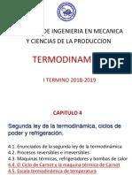 TD-Cap-4-(4.4-4.5-4.6)-Ciclo de Carnot