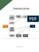 FLUJO ESTIMACION DE CASH FLOW.pdf