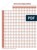 conversao_polegadas_metros_1.pdf